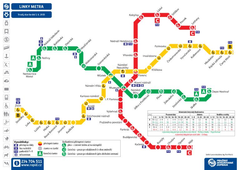 metro praga mappa completa collegamenti tre linee