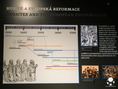 tabor repubblica ceca boemia meridionale cosa vedere museo hussita tabella riforma protestante in europa