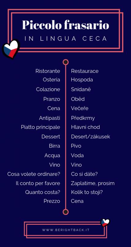 infografica lingua ceca frasario ristorante cibo