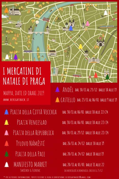 mercatini di natale di praga quando dove a che ora mappa dettagliata edizione 2019